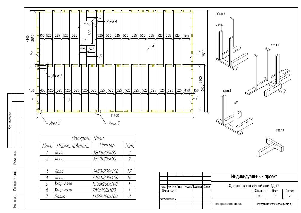 Вот это наверное самая сложная задача, найти того, кто действительно умеет проектировать каркасные дома. Эти специалисты, как правило