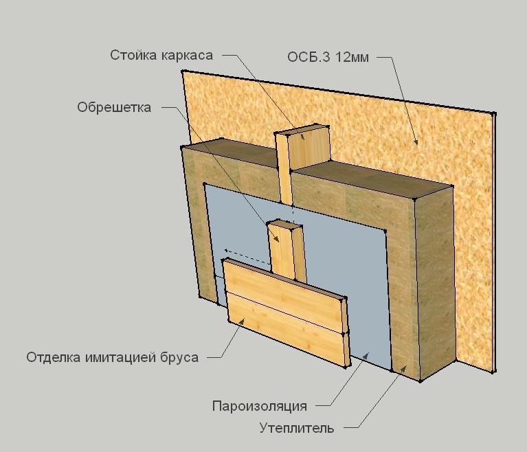 Рис. 4B - Конструкция стены с