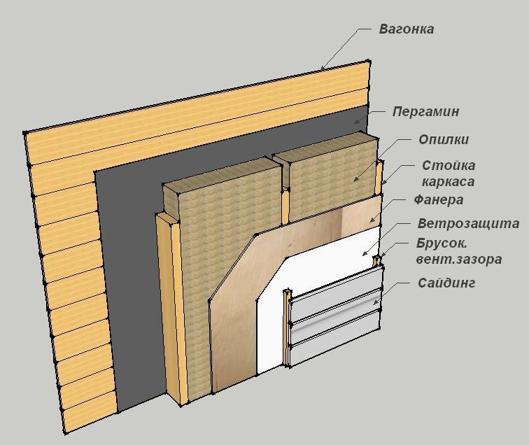 Возможная схема стены дома на